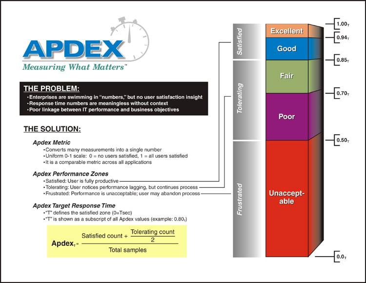 ApdexPosterLarge