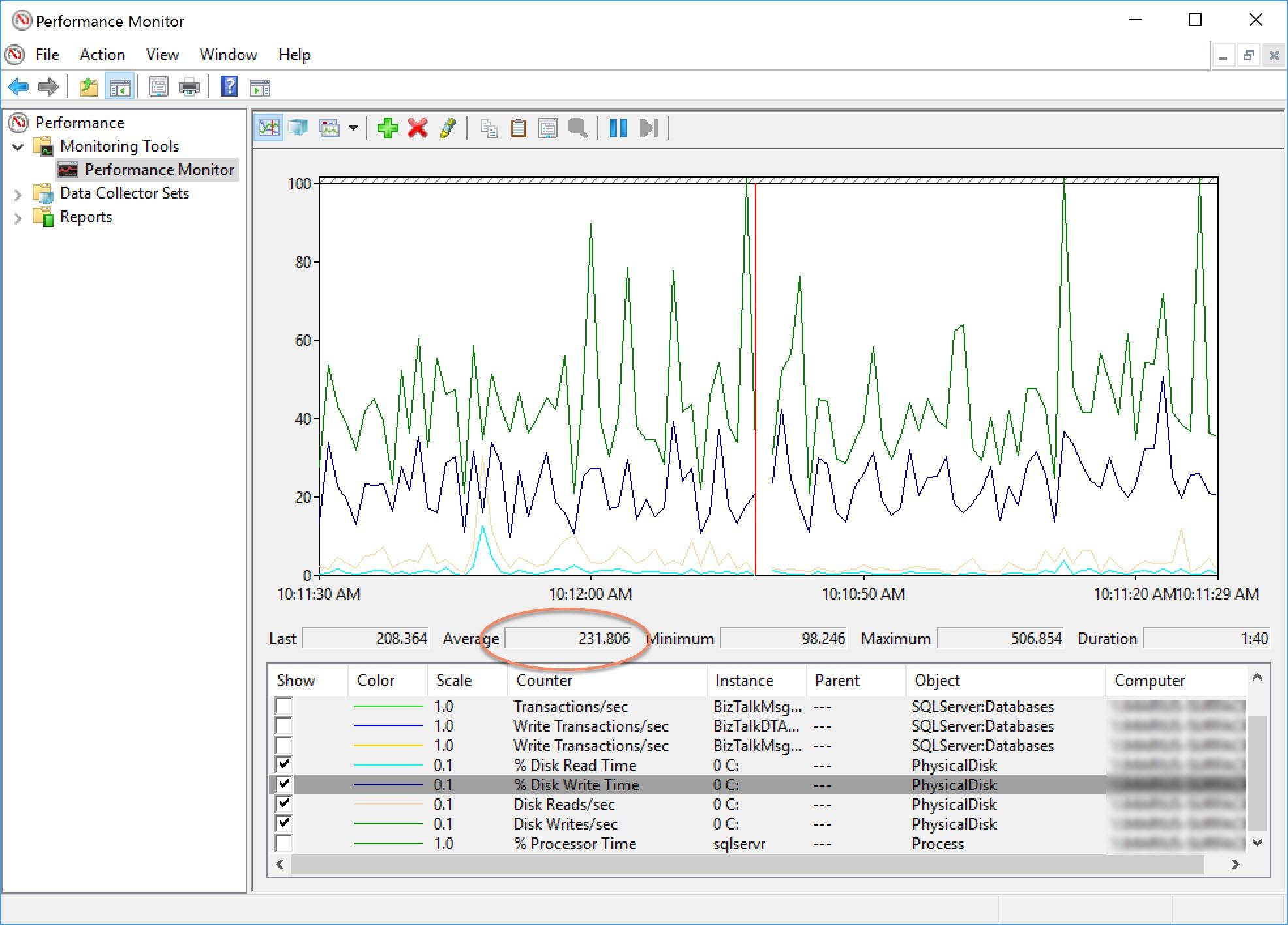 disk-performance-with-analytics.jpg