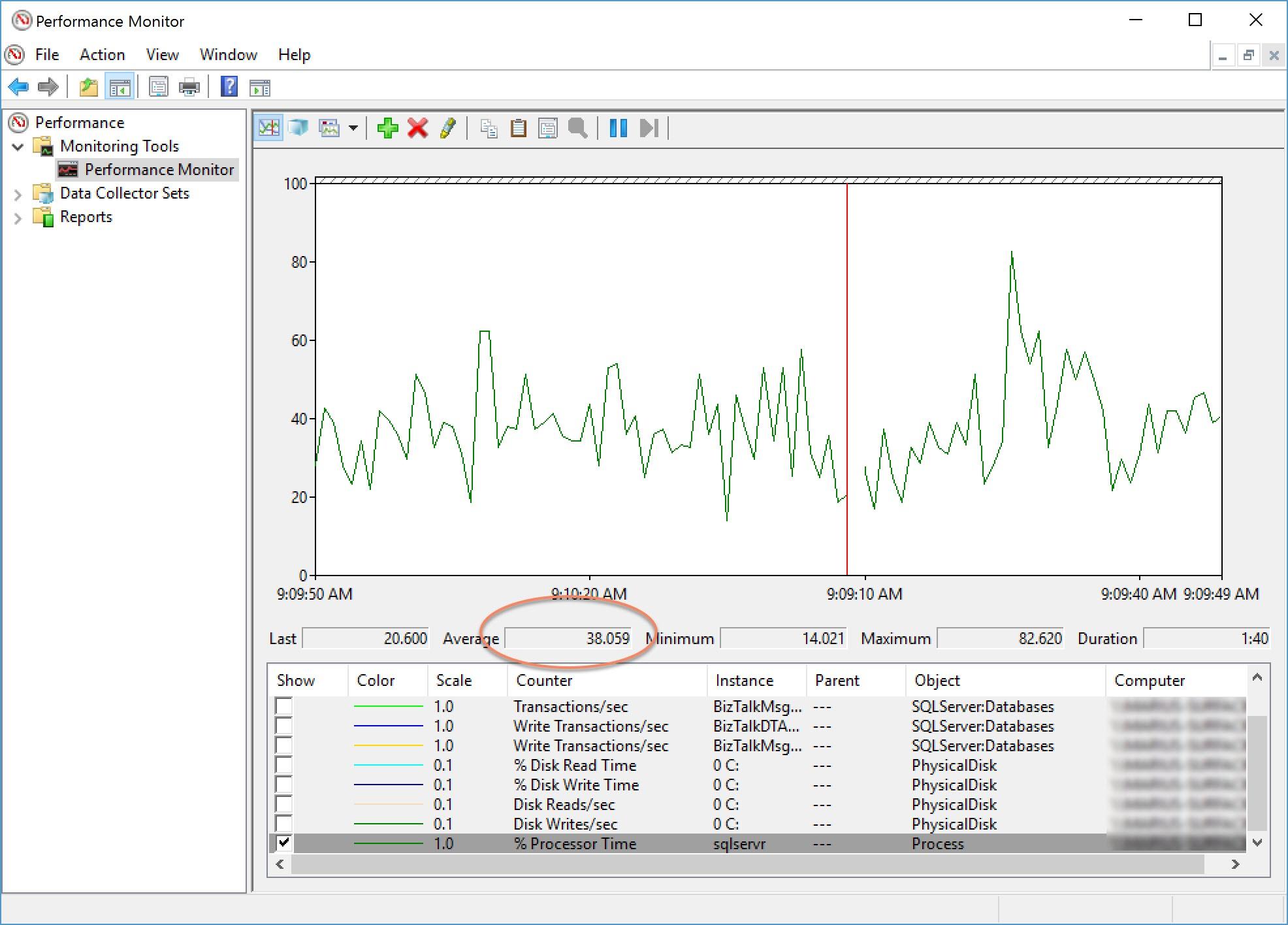 sql-CPU-with-analytics.jpg