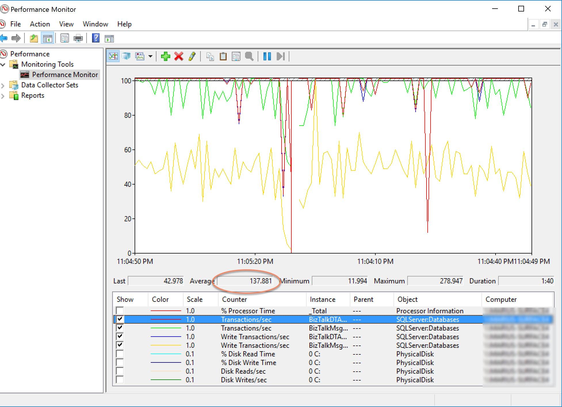 sql-with-analytics.jpg
