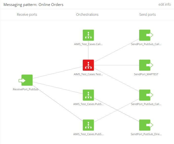 Online_orders_process.jpg