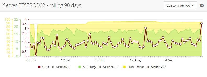 hardware_performance.jpg