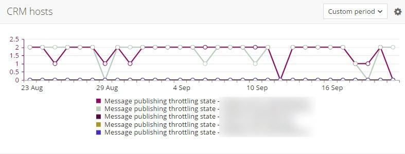 message_publishing_state.jpg