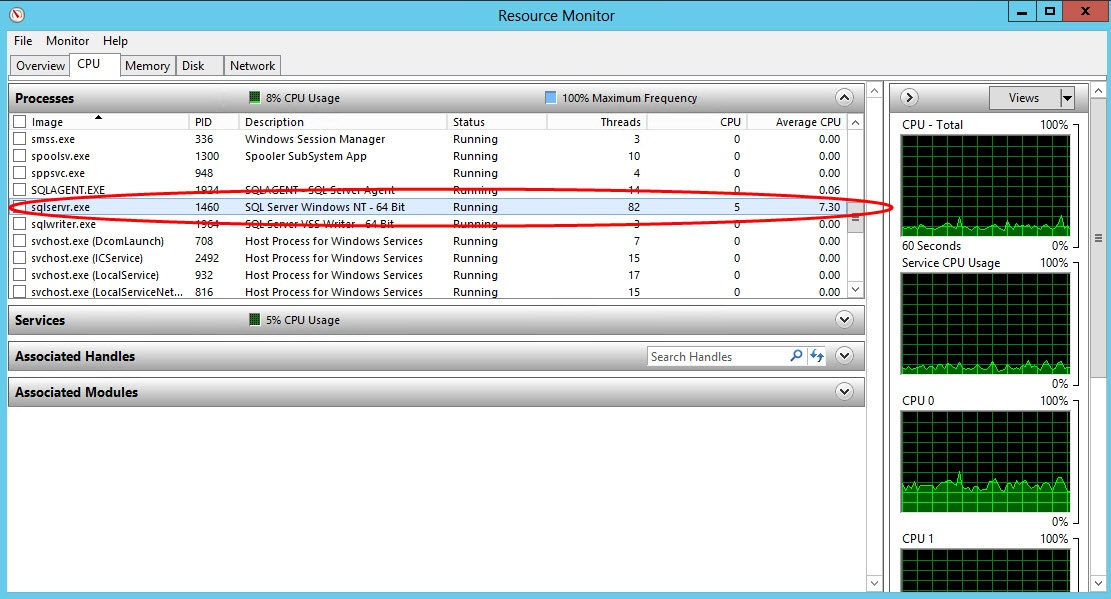 SQL Multi - tracking enabled